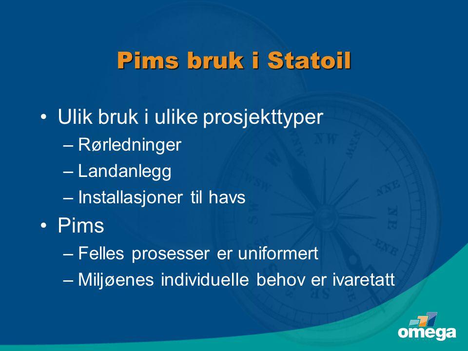 Pims bruk i Statoil Ulik bruk i ulike prosjekttyper Pims Rørledninger