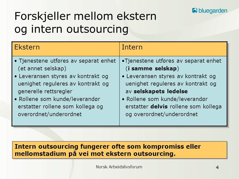 Forskjeller mellom ekstern og intern outsourcing