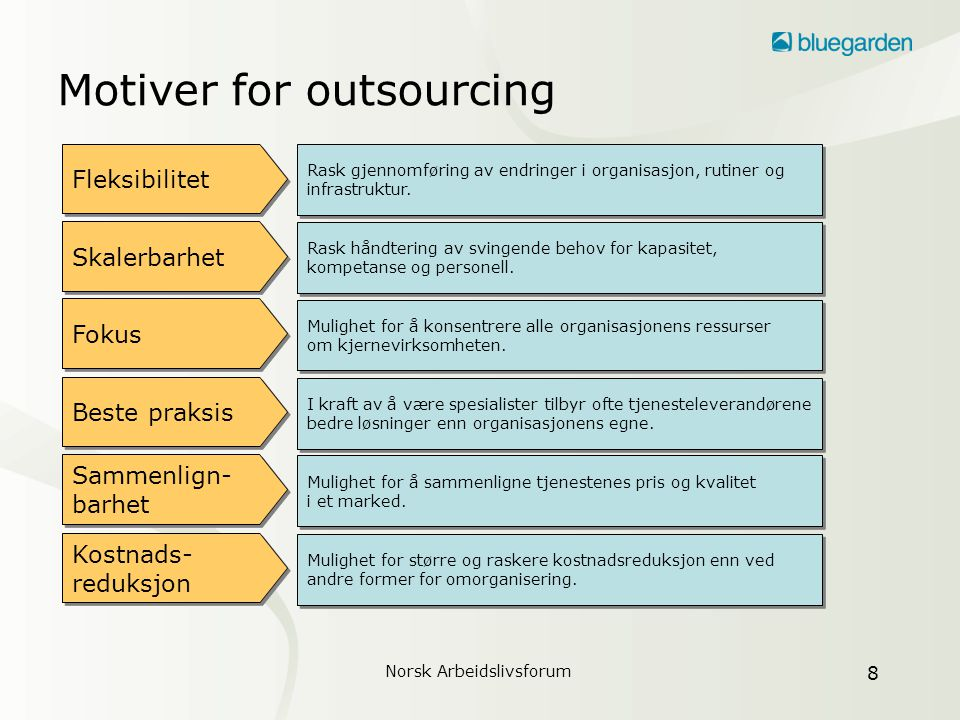 Motiver for outsourcing