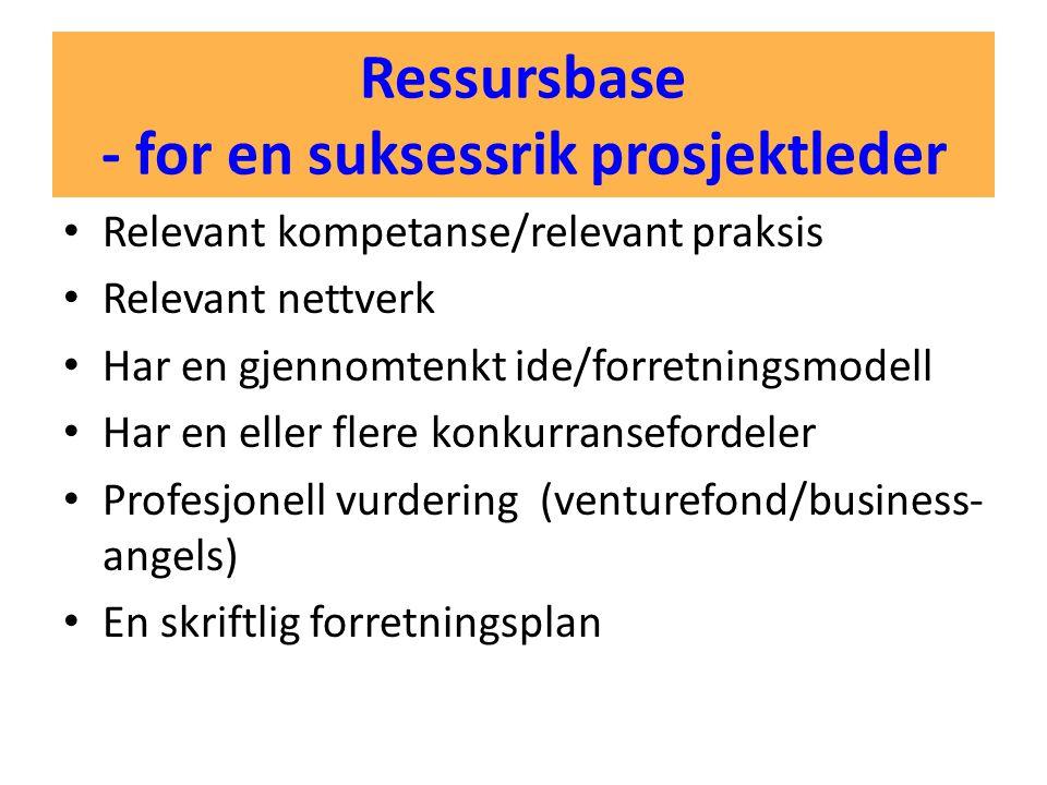 Ressursbase - for en suksessrik prosjektleder