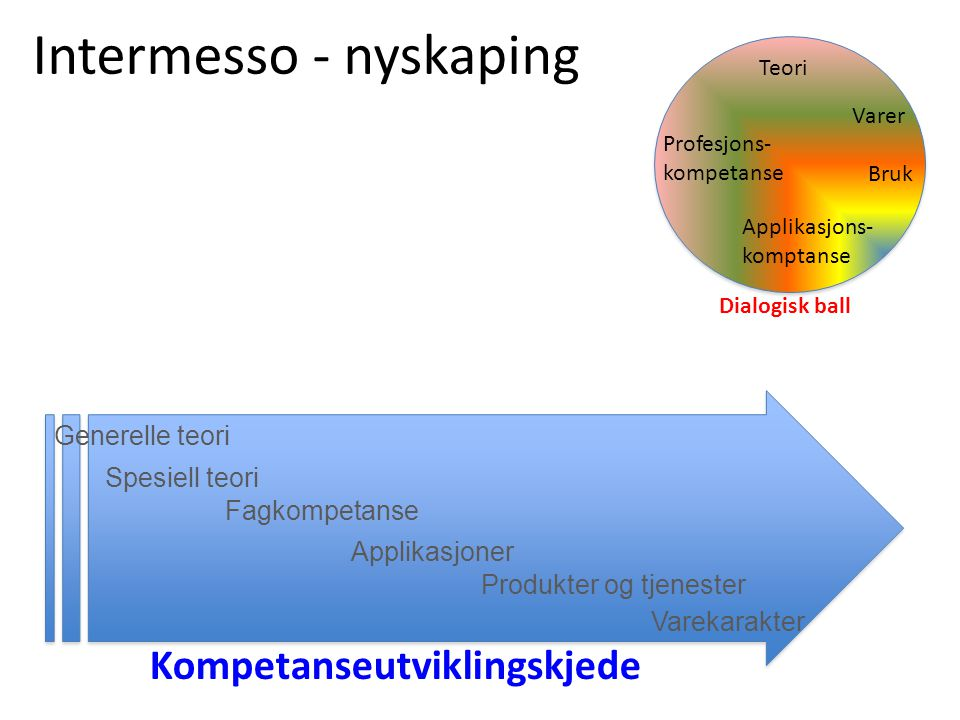 Intermesso - nyskaping