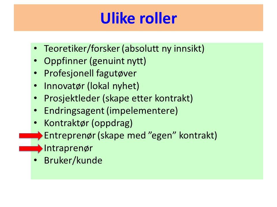 Ulike roller Teoretiker/forsker (absolutt ny innsikt)