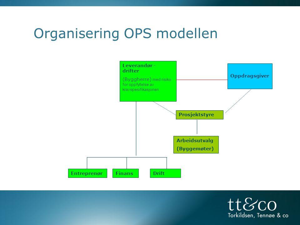 Organisering OPS modellen