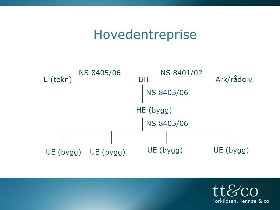 Hovedentreprise NS 8405/06 NS 8401/02 E (tekn) BH Ark/rådgiv.