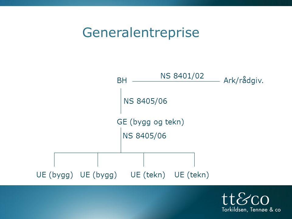 Generalentreprise NS 8401/02 BH Ark/rådgiv. NS 8405/06