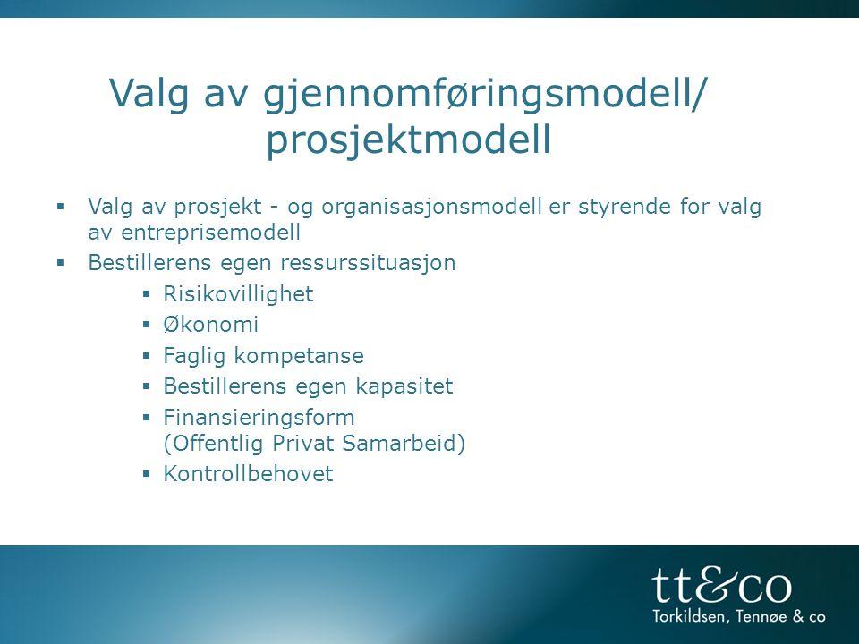Valg av gjennomføringsmodell/ prosjektmodell