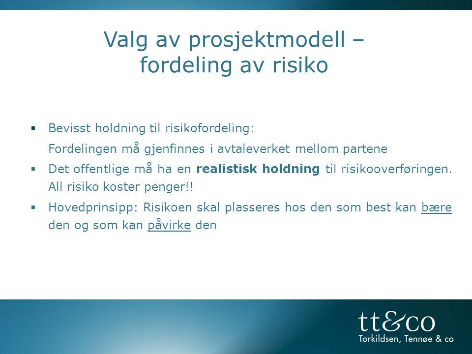 Valg av prosjektmodell – fordeling av risiko