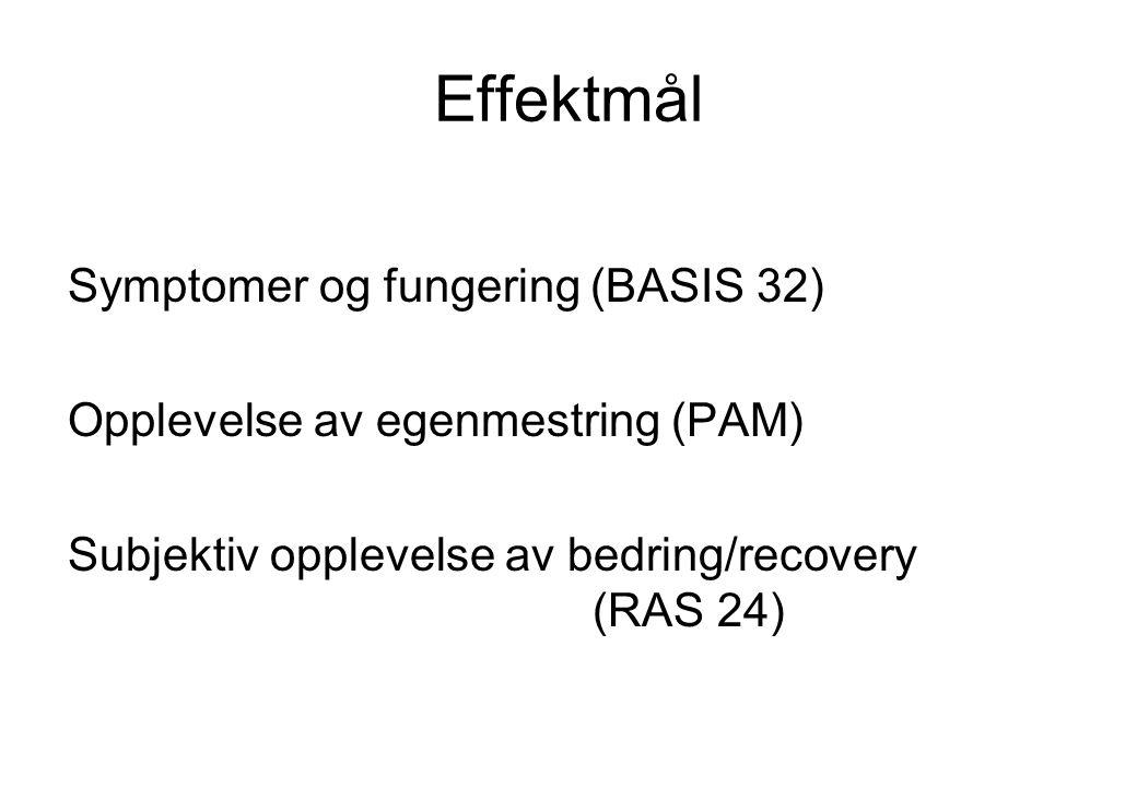 Effektmål Symptomer og fungering (BASIS 32)