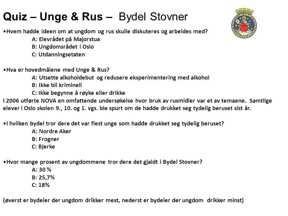 Quiz – Unge & Rus – Bydel Stovner