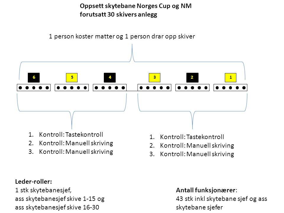 Oppsett skytebane Norges Cup og NM forutsatt 30 skivers anlegg