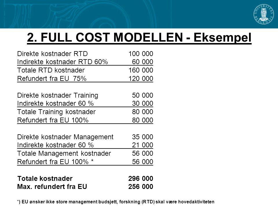 2. FULL COST MODELLEN - Eksempel