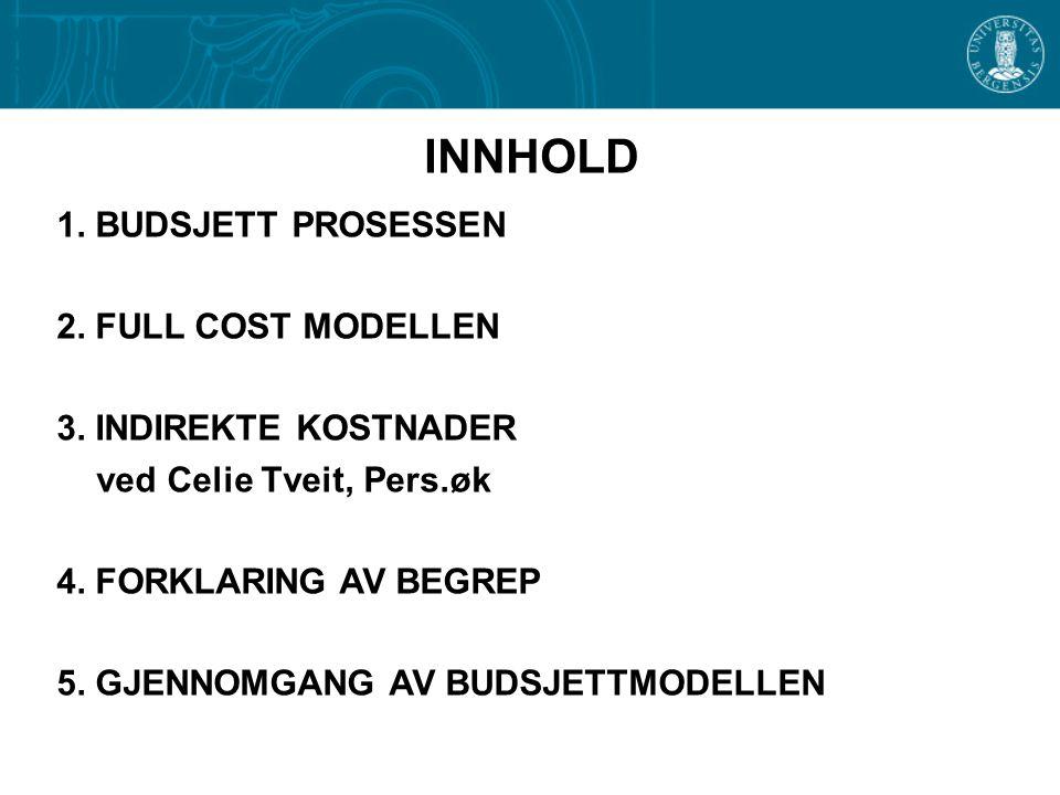INNHOLD 1. BUDSJETT PROSESSEN 2. FULL COST MODELLEN
