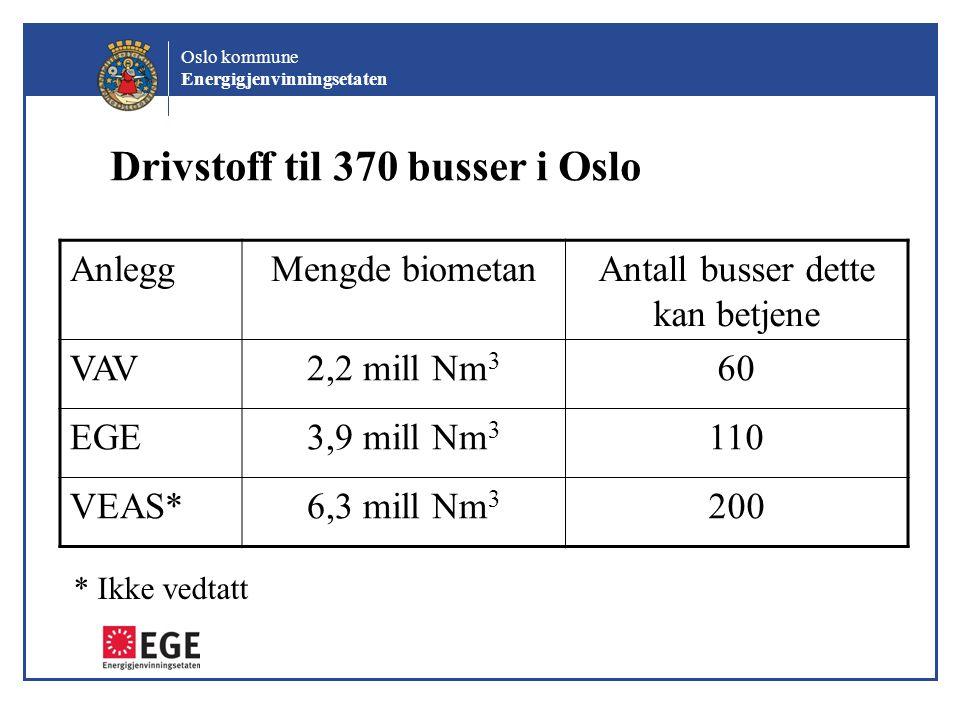 Antall busser dette kan betjene