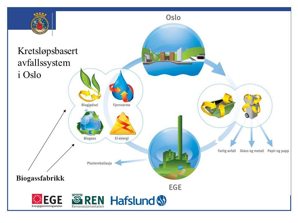 Kretsløpsbasert avfallssystem i Oslo