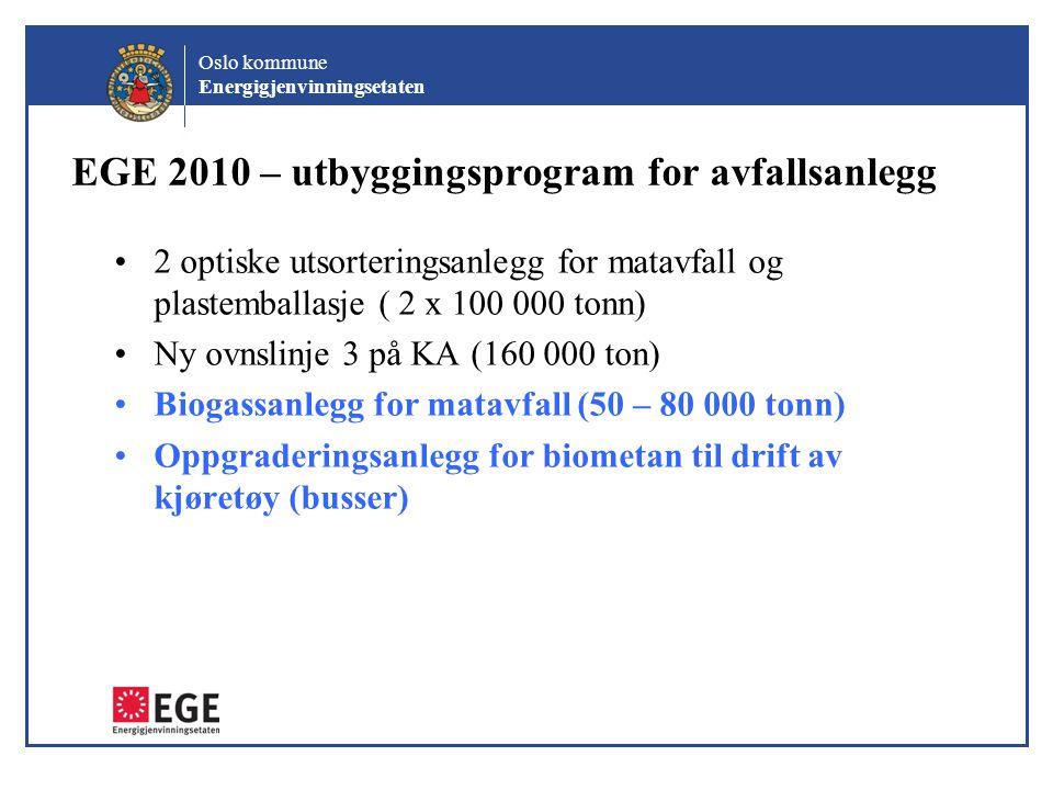 EGE 2010 – utbyggingsprogram for avfallsanlegg