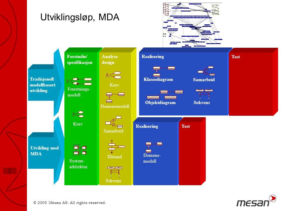 Utviklingsløp, MDA Tradisjonell modellbasert utvikling