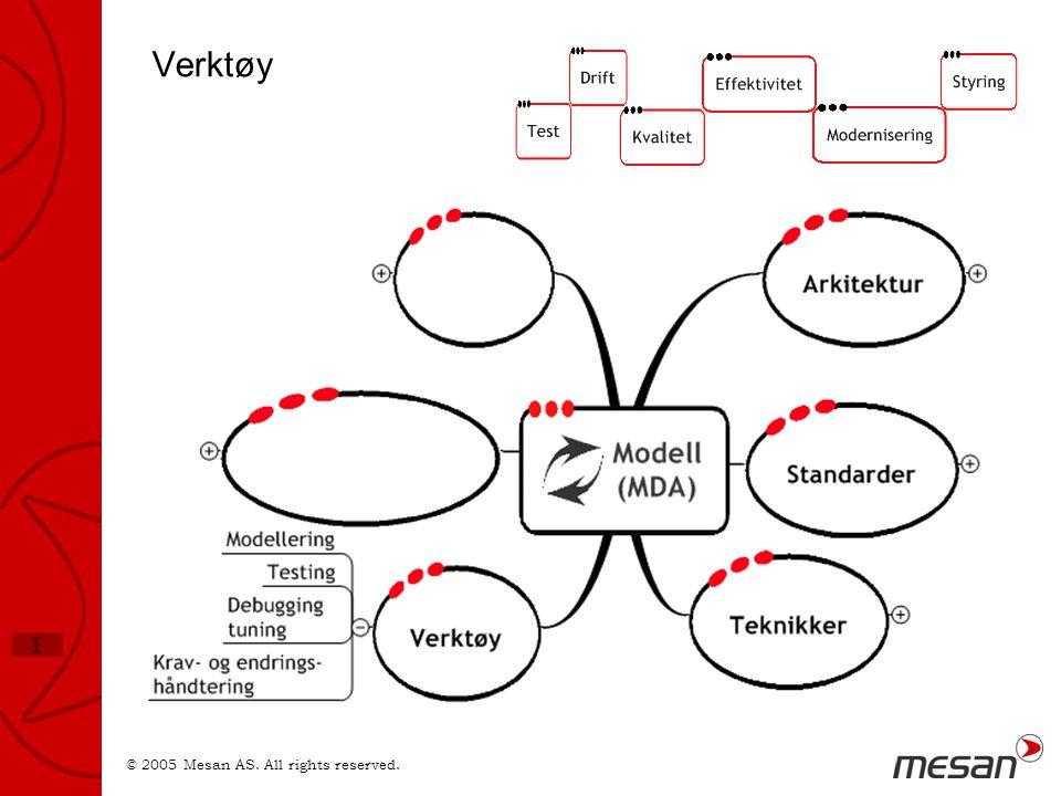 Verktøy + konfigstyring + multiplattform