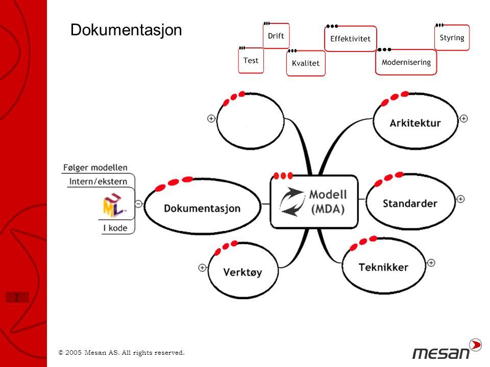 Dokumentasjon Integrert dok lettere å vedlikehold