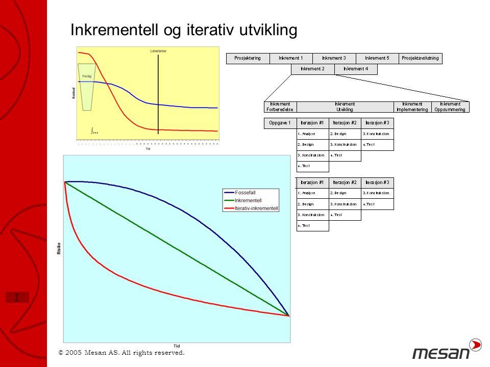 Inkrementell og iterativ utvikling
