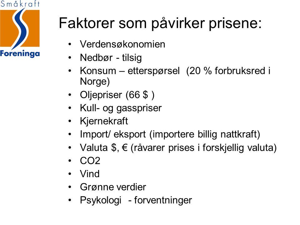 Faktorer som påvirker prisene: