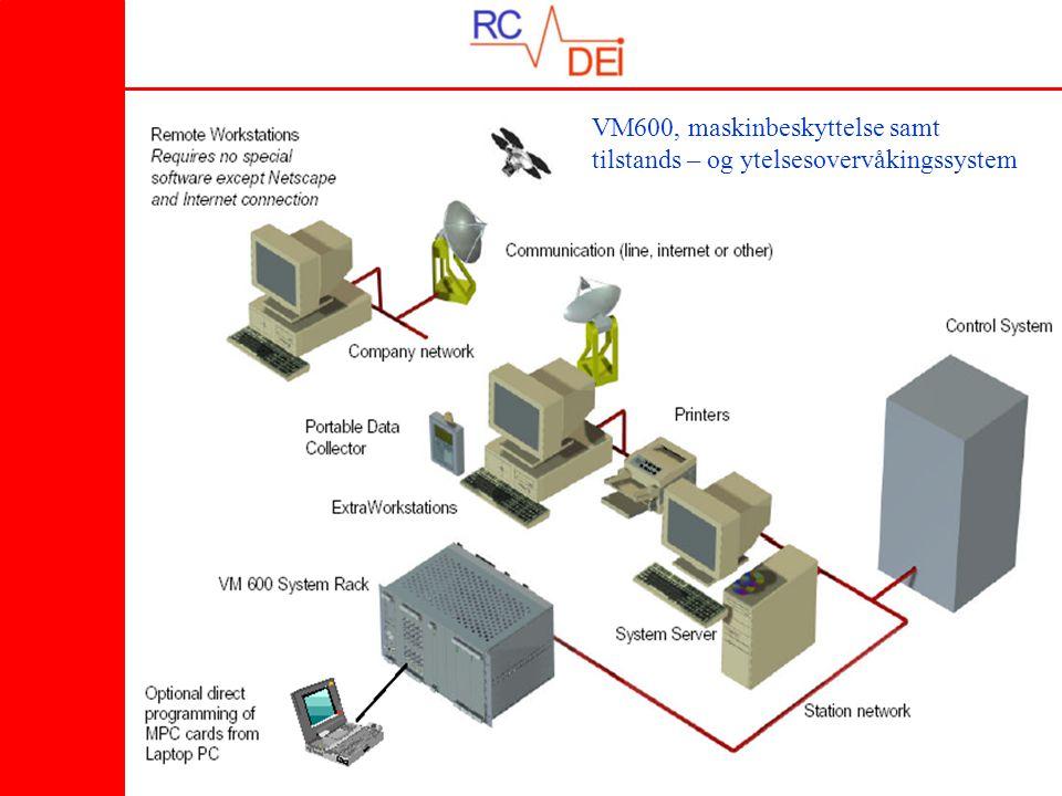 VM600, maskinbeskyttelse samt tilstands – og ytelsesovervåkingssystem