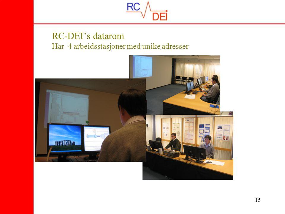 RC-DEI's datarom Har 4 arbeidsstasjoner med unike adresser
