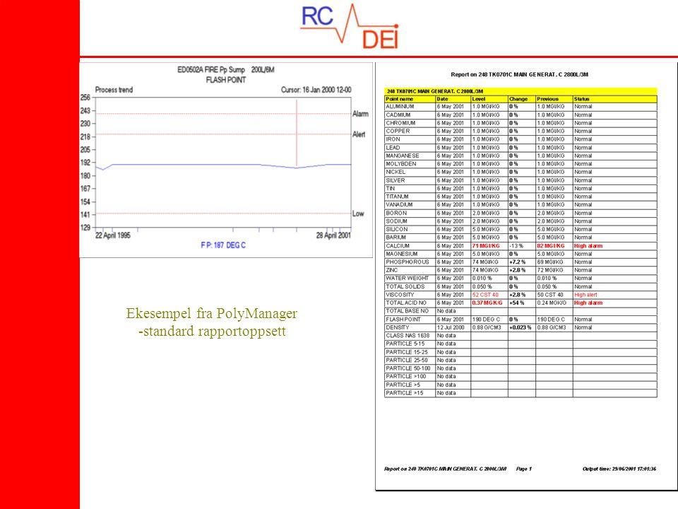 Ekesempel fra PolyManager -standard rapportoppsett