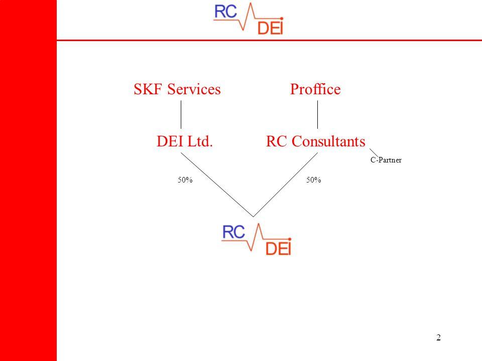 SKF Services Proffice DEI Ltd. RC Consultants C-Partner 50% 50%