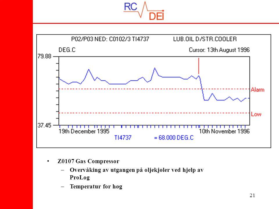 Z0107 Gas Compressor Overvåking av utgangen på oljekjøler ved hjelp av ProLog Temperatur for høg