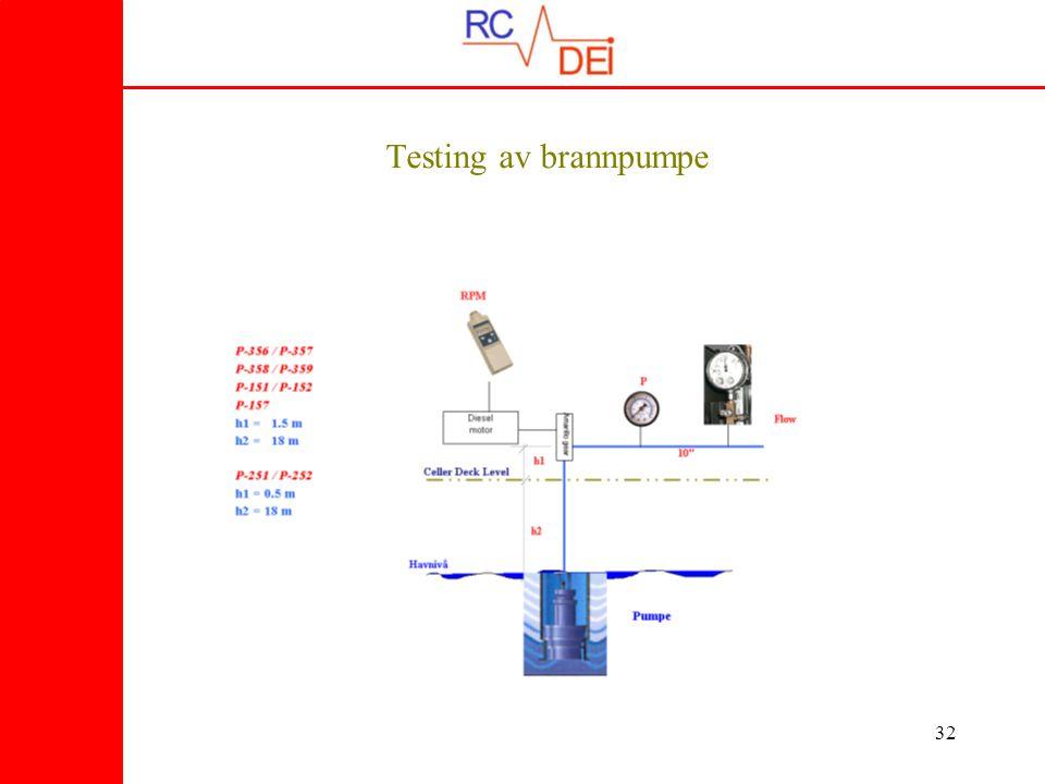 Testing av brannpumpe