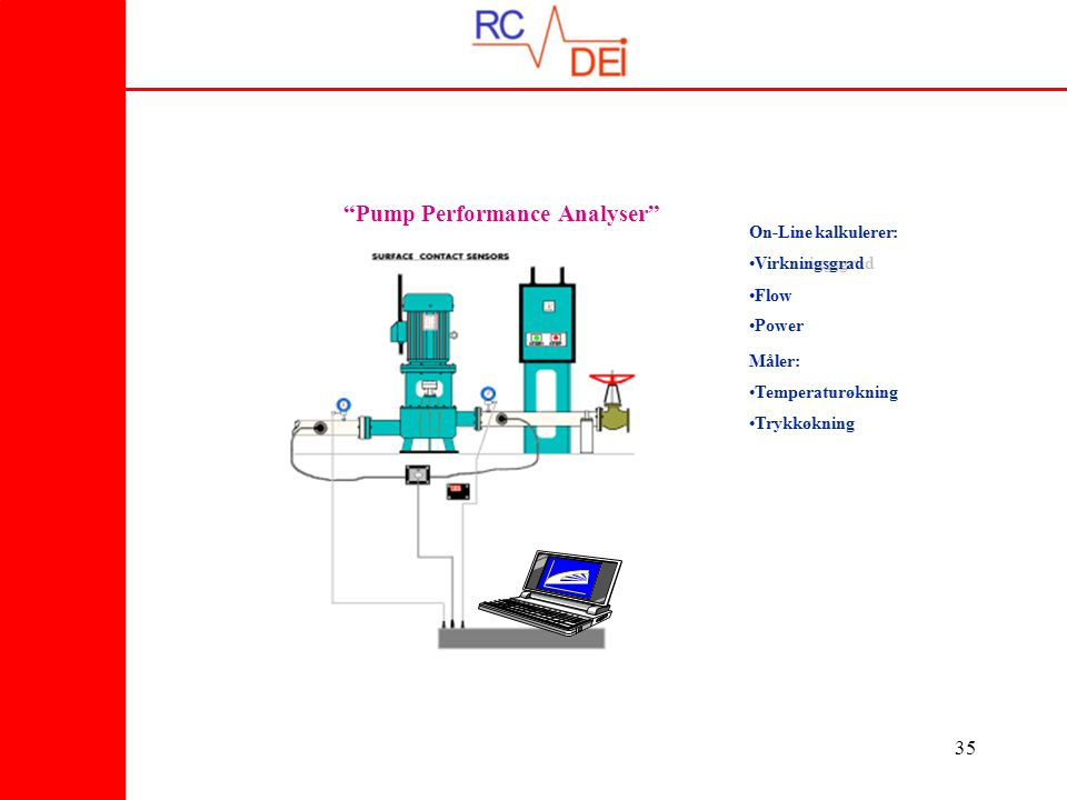 Pump Performance Analyser