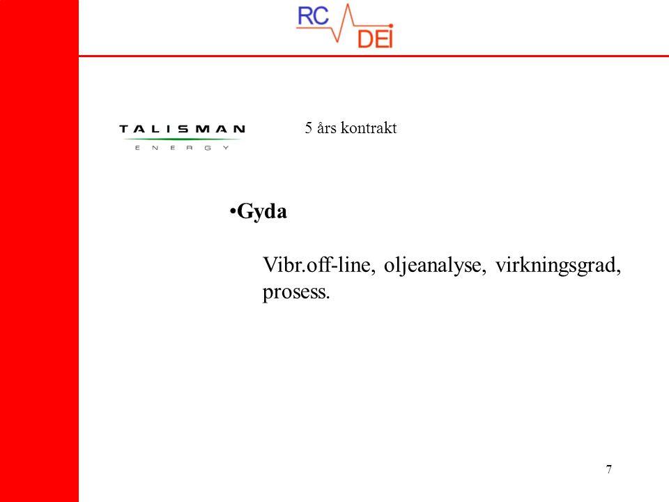Vibr.off-line, oljeanalyse, virkningsgrad, prosess.