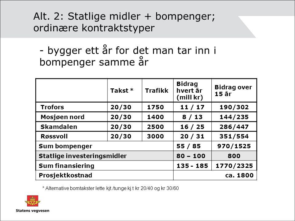 Alt. 2: Statlige midler + bompenger; ordinære kontraktstyper