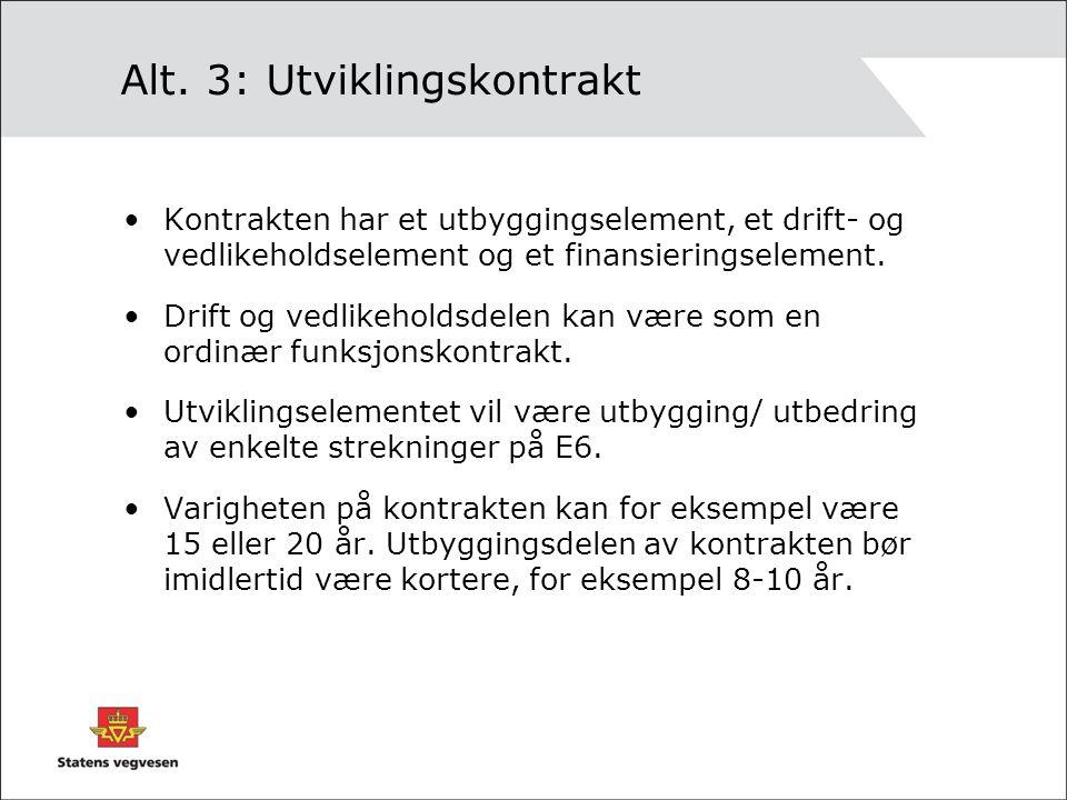 Alt. 3: Utviklingskontrakt