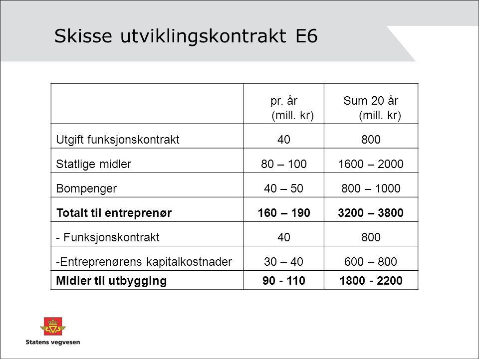 Skisse utviklingskontrakt E6