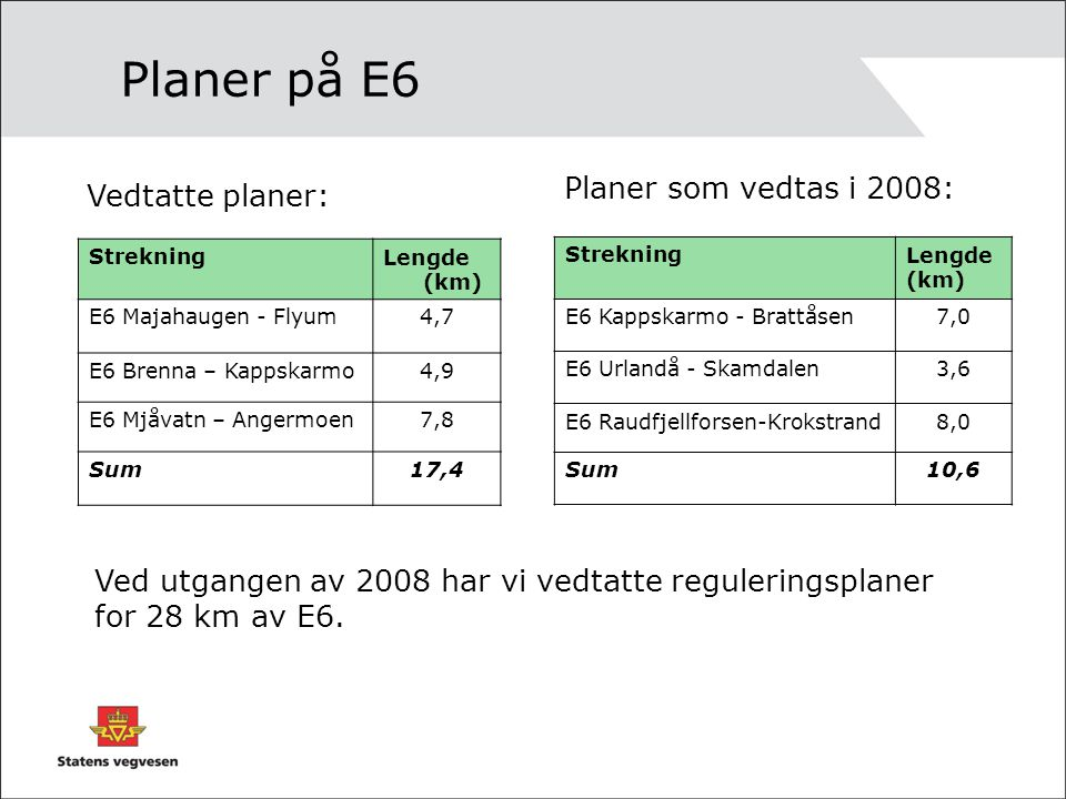 Planer på E6 Planer som vedtas i 2008: Vedtatte planer: