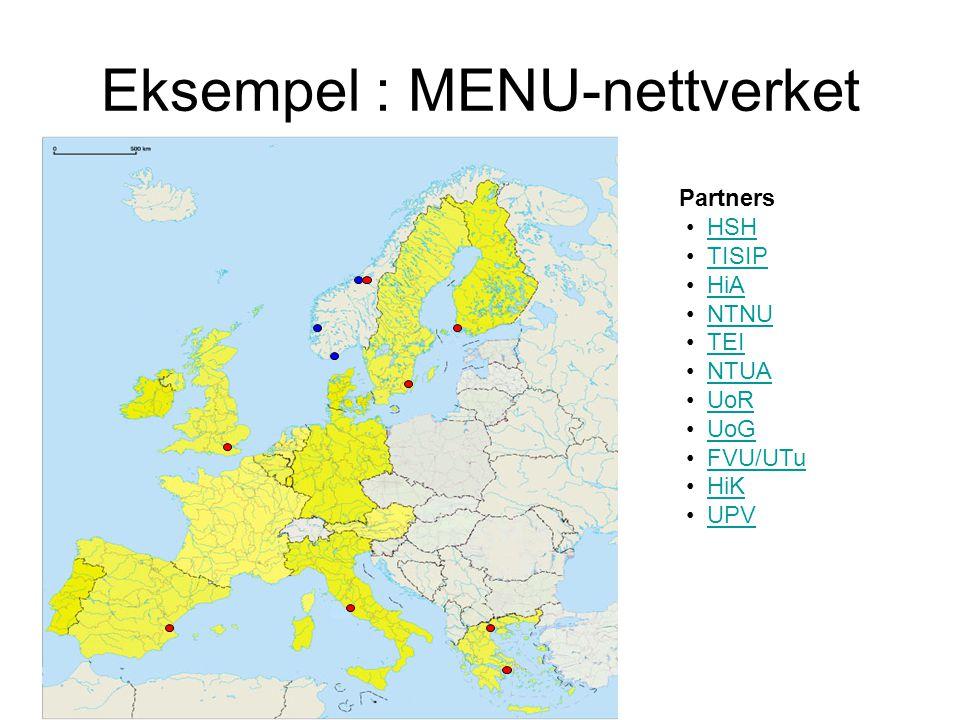 Eksempel : MENU-nettverket