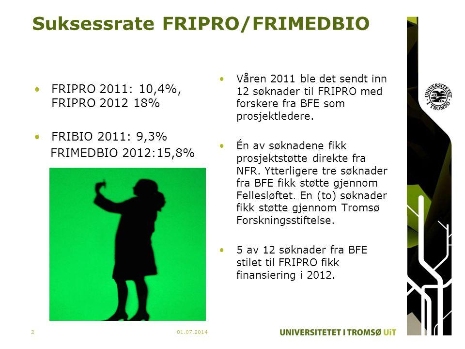Suksessrate FRIPRO/FRIMEDBIO