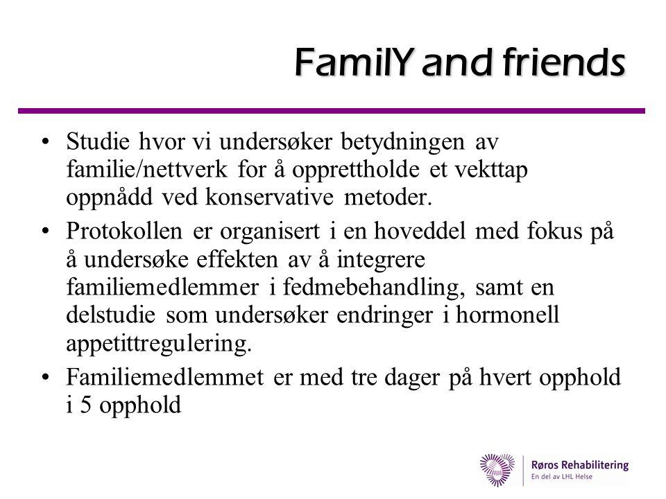 FamilY and friends Studie hvor vi undersøker betydningen av familie/nettverk for å opprettholde et vekttap oppnådd ved konservative metoder.