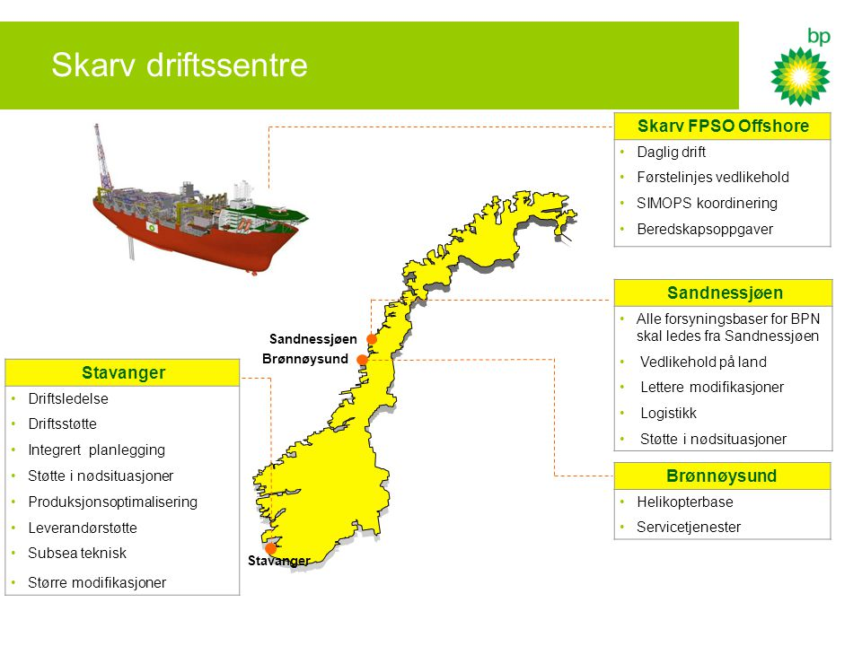 Skarv driftssentre Skarv FPSO Offshore Sandnessjøen Stavanger