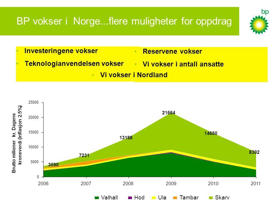 BP vokser i Norge...flere muligheter for oppdrag