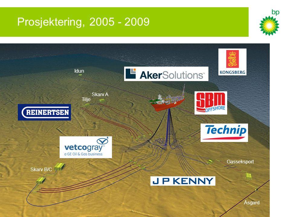 Prosjektering, 2005 - 2009 Idun Skarv A Tilje Gasseksport Skarv B/C