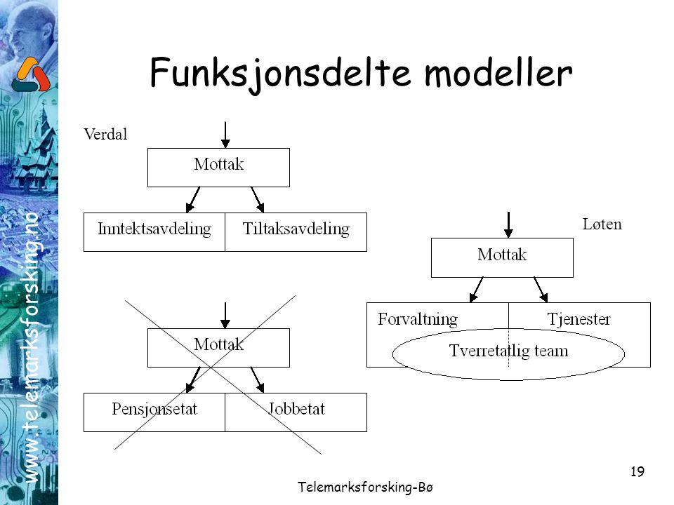 Funksjonsdelte modeller