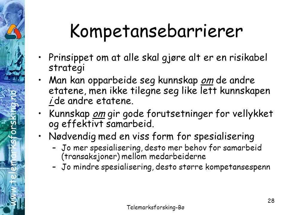 Telemarksforsking-Bø