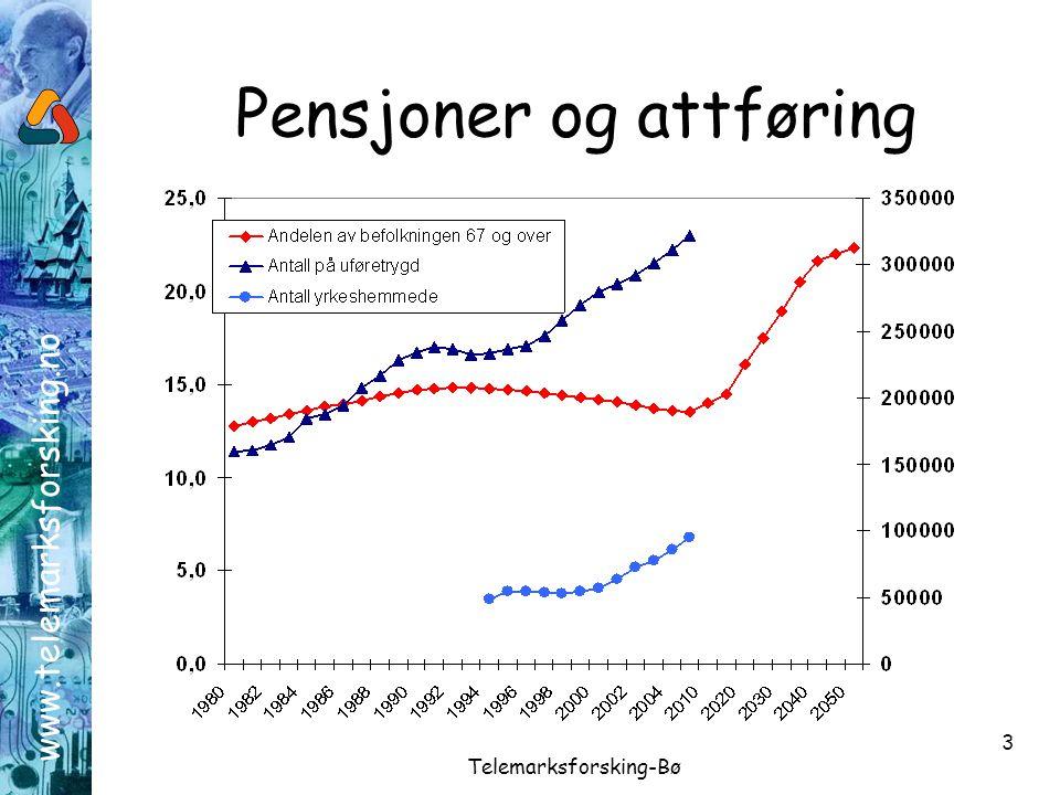 Pensjoner og attføring