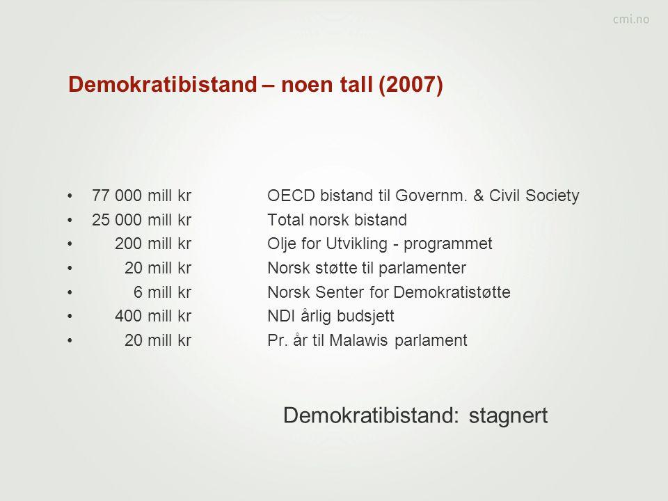 Demokratibistand – noen tall (2007)