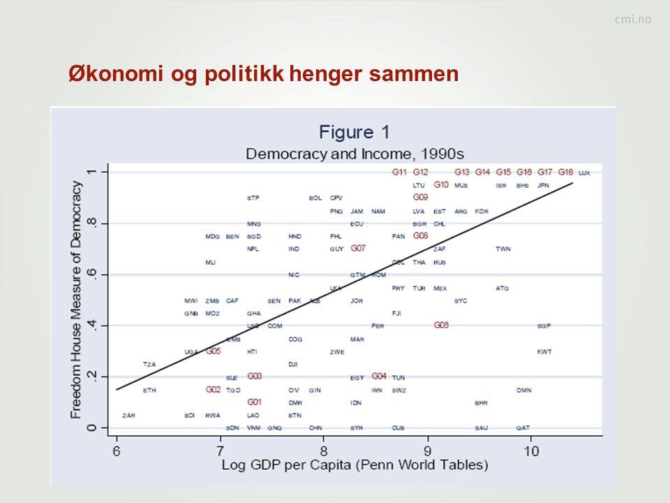 Økonomi og politikk henger sammen