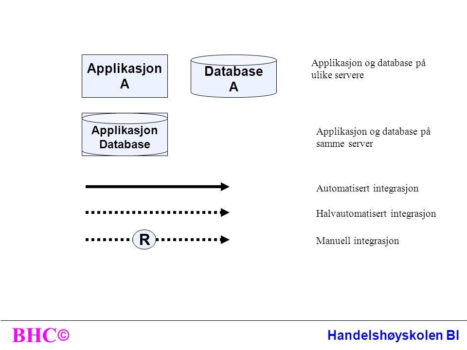 R Applikasjon Database A Applikasjon og database på ulike servere