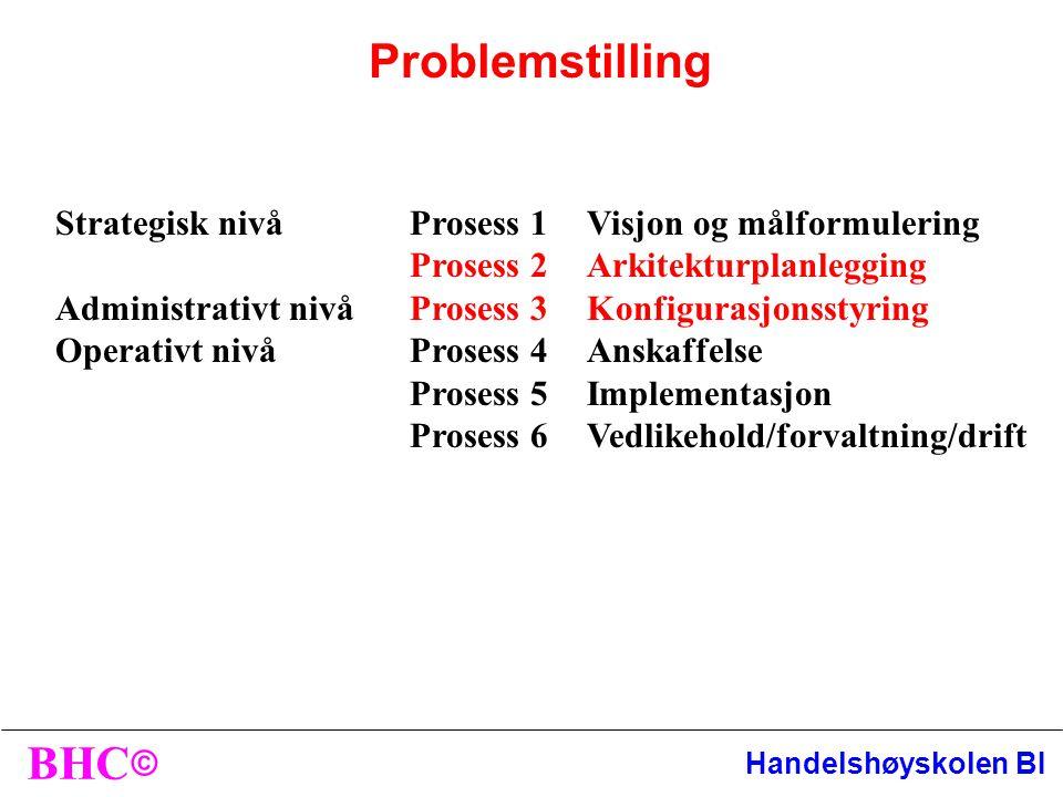 Problemstilling Strategisk nivå Prosess 1 Visjon og målformulering