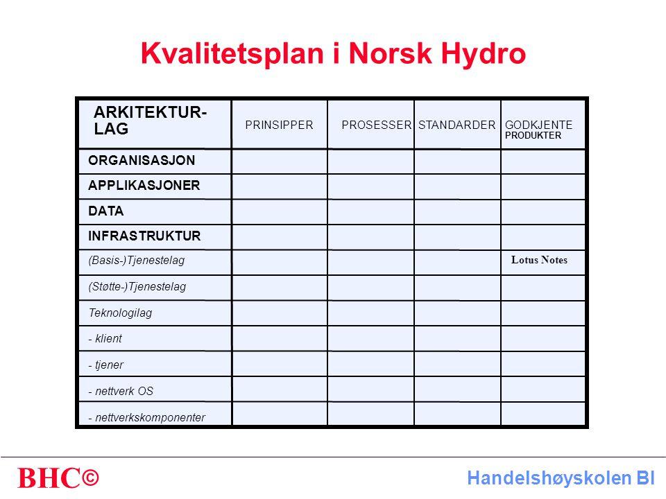 Kvalitetsplan i Norsk Hydro